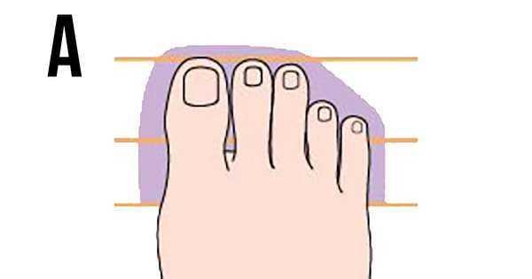 Ayak Parmaklarınızdan Kişilik Testi! 1
