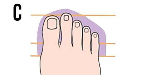 Ayak Parmaklarınızdan Kişilik Testi! 3